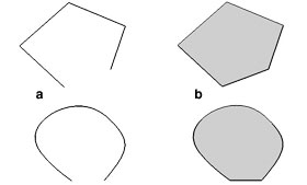 Image result for open closed shapes