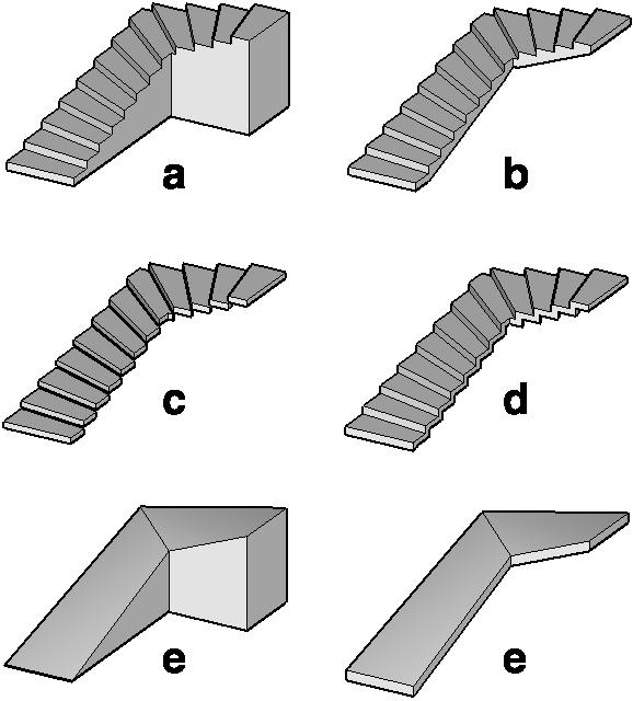 Stair Types.psd